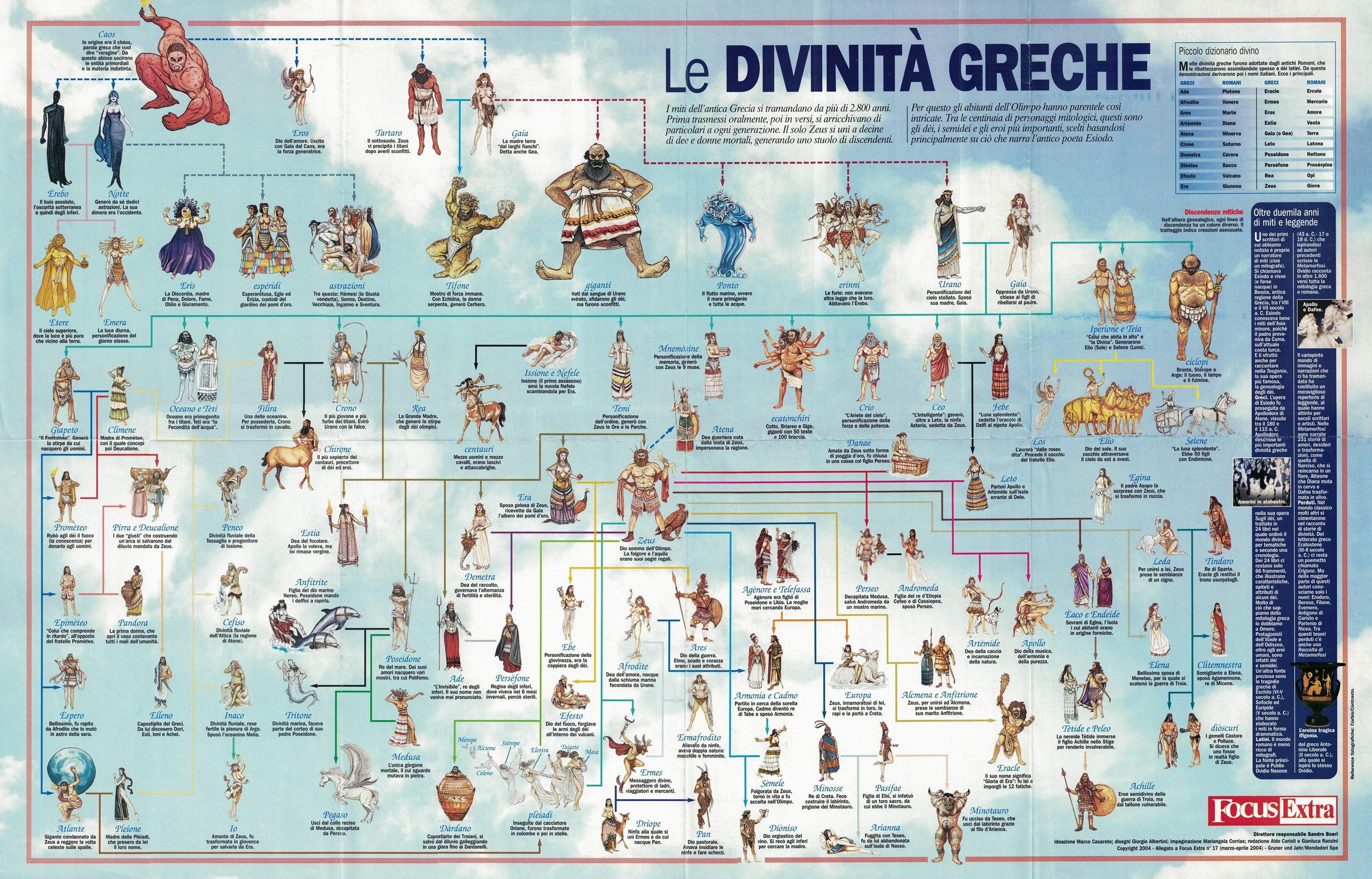 antiche orge greche gratis amatuer xxx pics