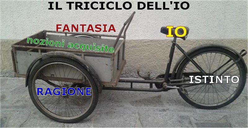 il triciclo dell io