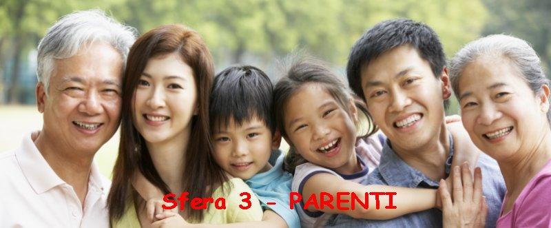 relazioni umane con i parenti