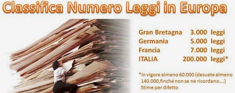 il numero incredibili di leggi italiane