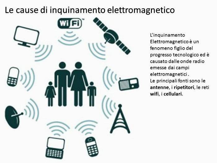 inquinamento elettromagneteico