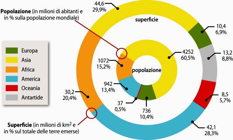 popolazione mondiale e superficie