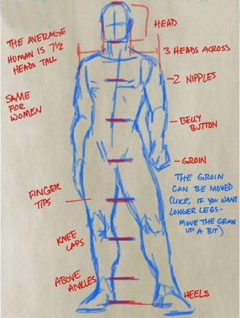 Figure maschili 2