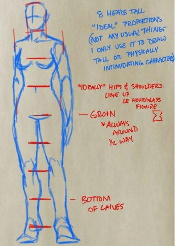 Figure maschili 3