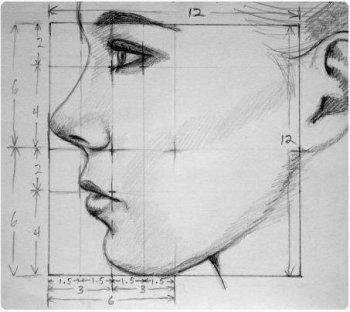 Disegnare un viso di donna 2