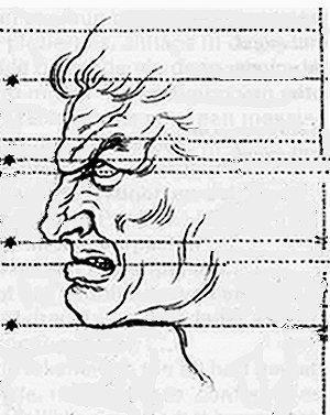 Rabbia e disperazione - La Paura - Le espressioni del viso