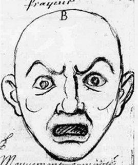La Paura - Le espressioni del viso