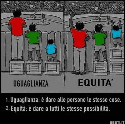 eguaglianza equita