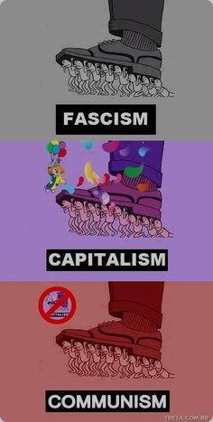 fascismo capitalismo comunismo