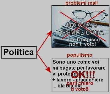 politica seria e populismo