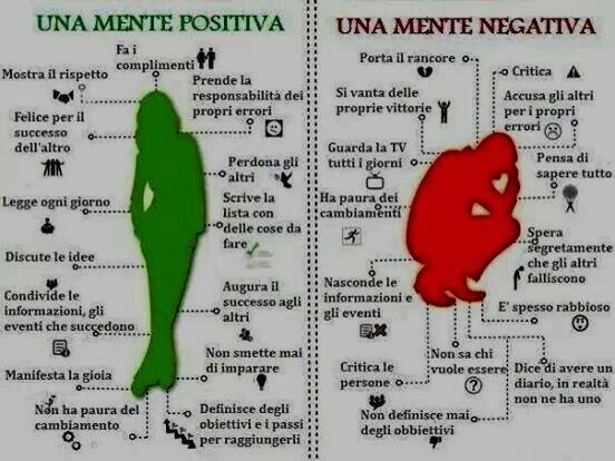 menti positive menti negative