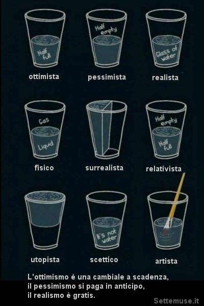 ottimista pessimista realista