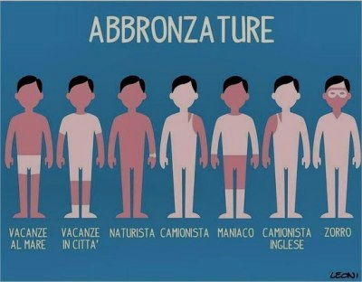 abbronzature