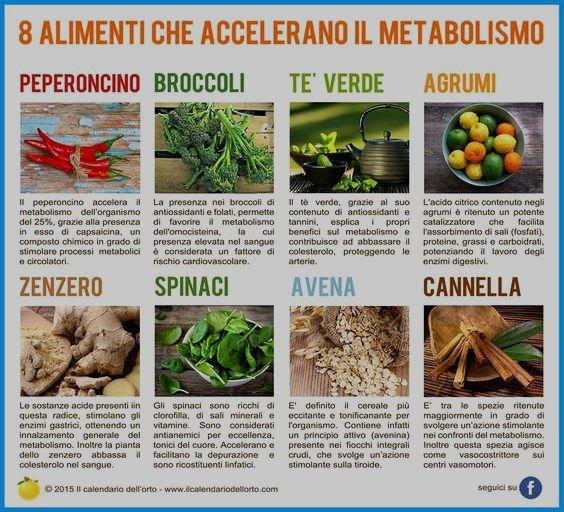 accelerano il metabolismo