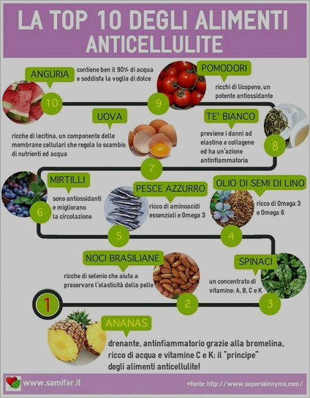 alimenti anti cellulite