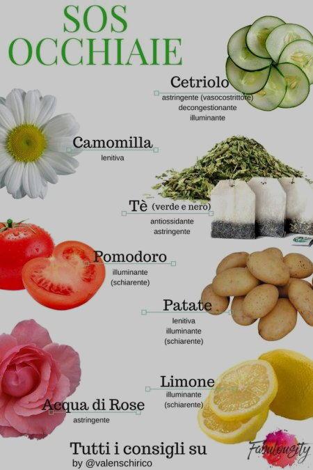 alimenti anti occhiaie