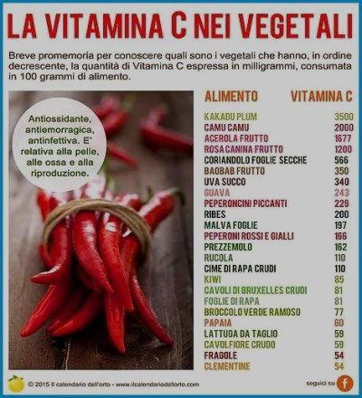 frutti vitamina c