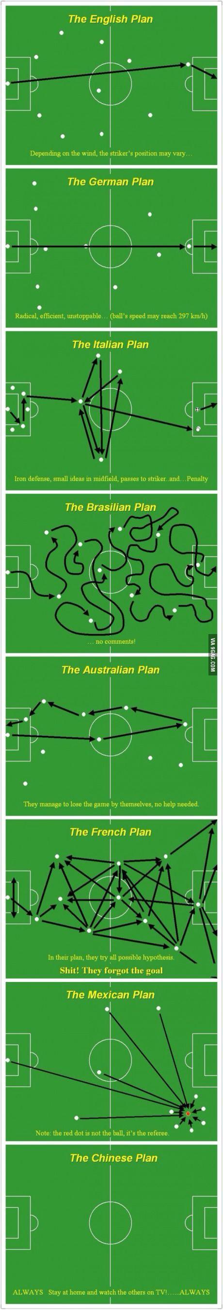 schemi di calcio