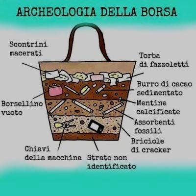 archeologia della borsa