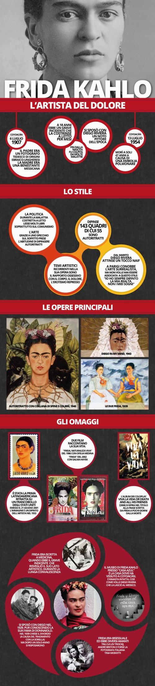 Schema sintetico di Frida Kahlo