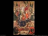 maestri sconosciuti spagnoli Madonna con angeli che suonano