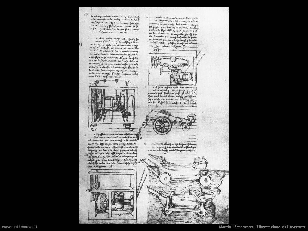 martini francesco di giorgio  Illustrazioni dal Trattato