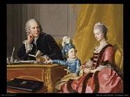 Van Loo, Louis Michel Famiglia Devin