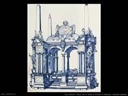 Placca con la tomba di William il silenzioso (Olanda)