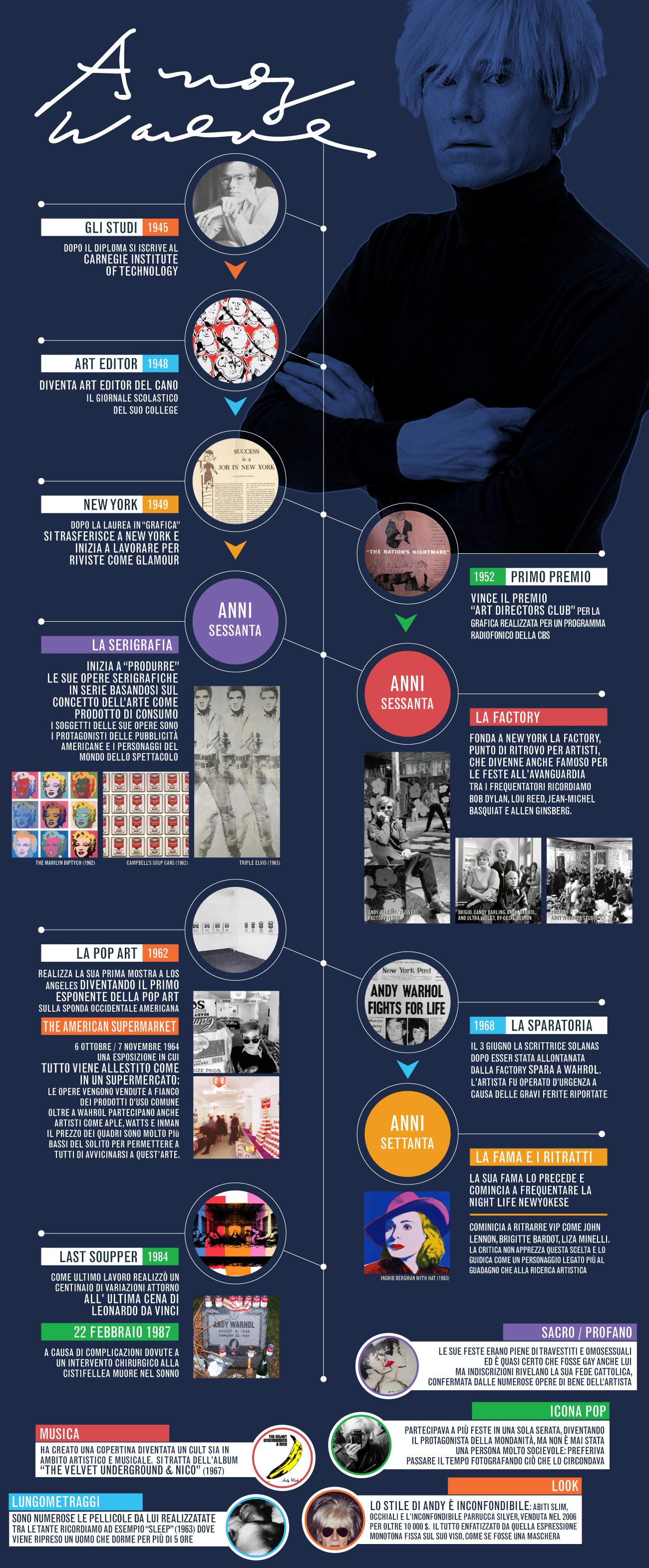 Andy Warhol infografica da stampaprint.net