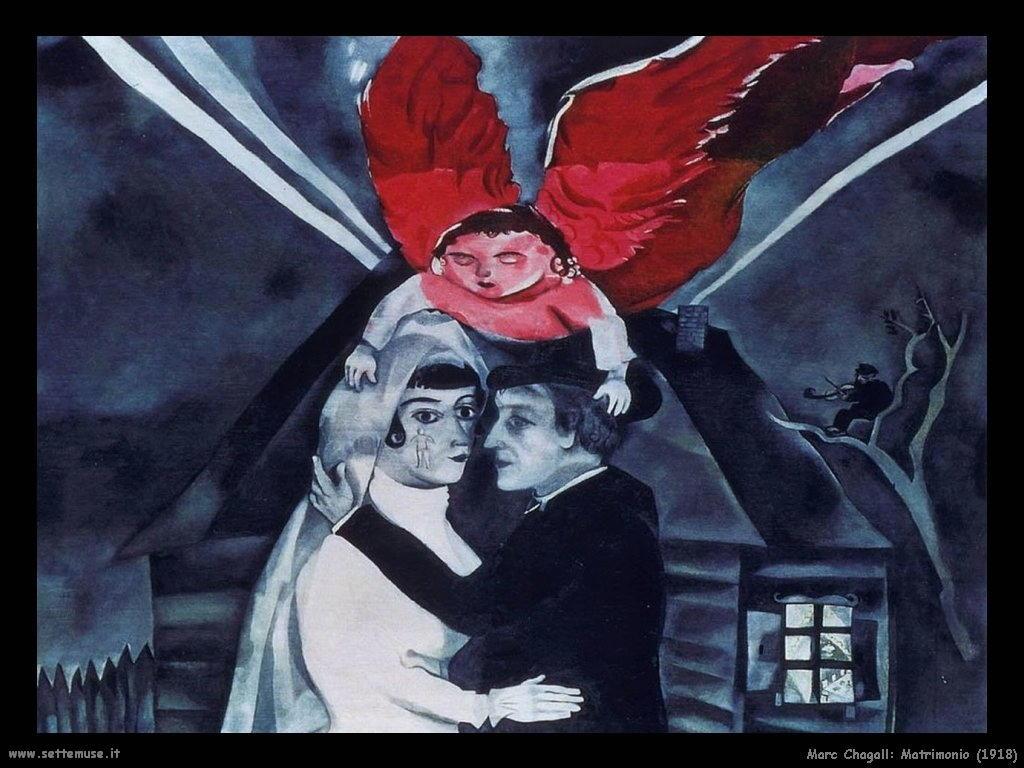 Marc Chagall_matrimonio_1918
