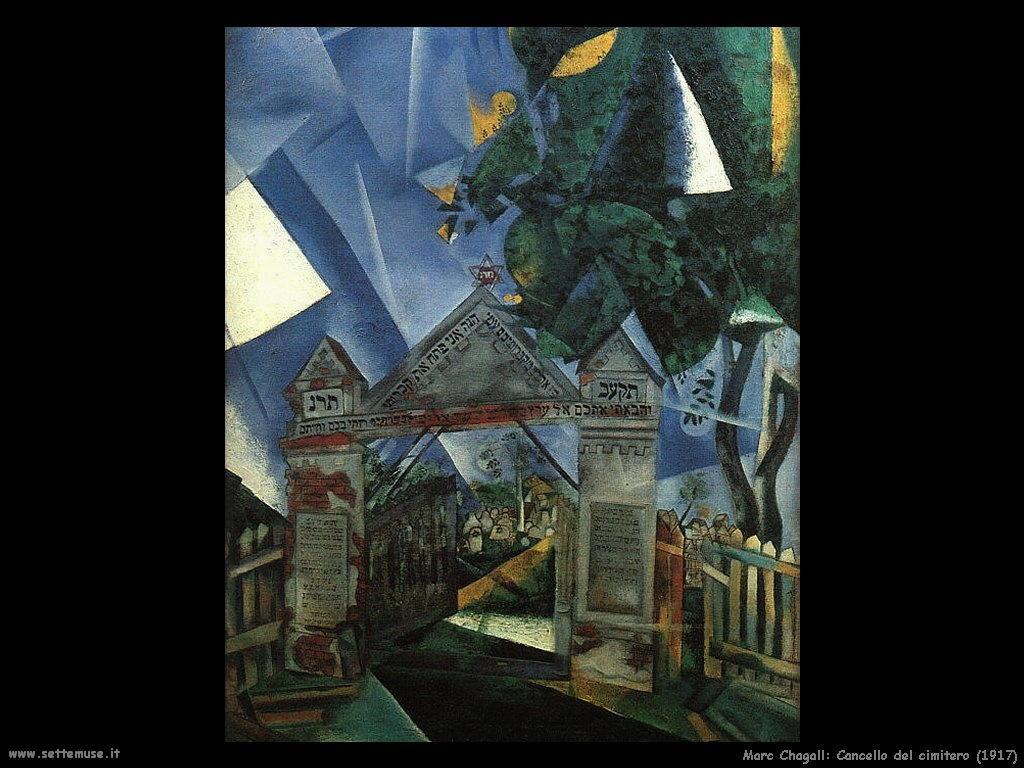 Marc Chagall_cancello_del_cimitero_1917