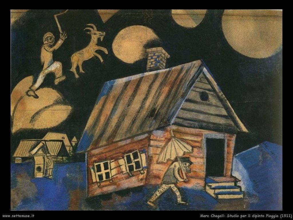 Marc Chagall studio per Pioggia 1911