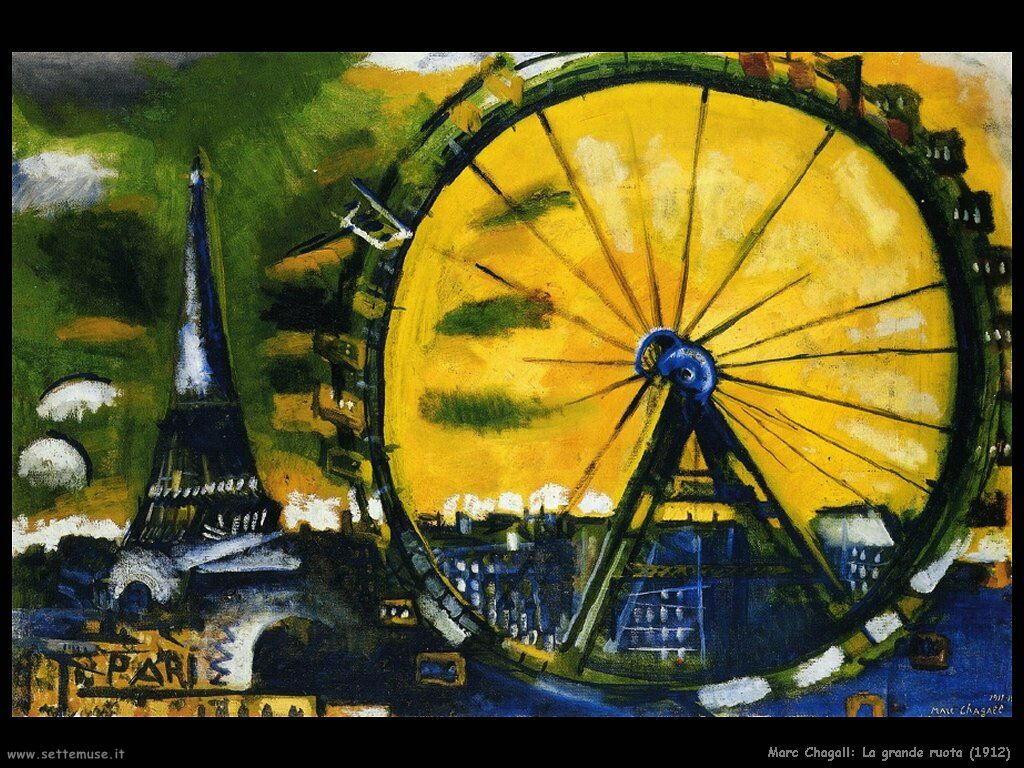marc_chagall_la_grande_ruota_1912