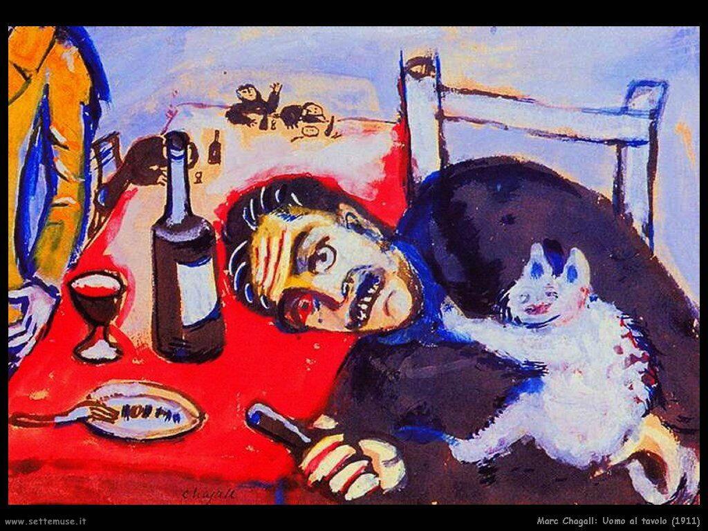 marc_chagall_uomo_al_tavolo_1911
