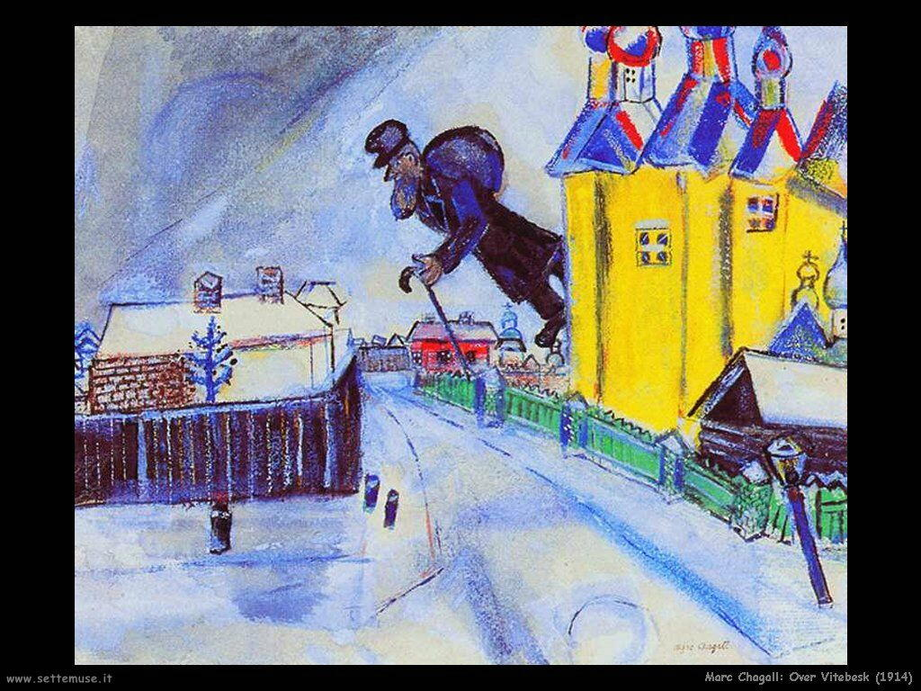 marc_chagall_over_vitebesk_1914