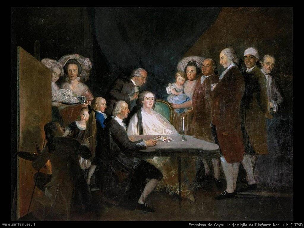 Francisco de Goya famiglia don louis de bourbon 1783