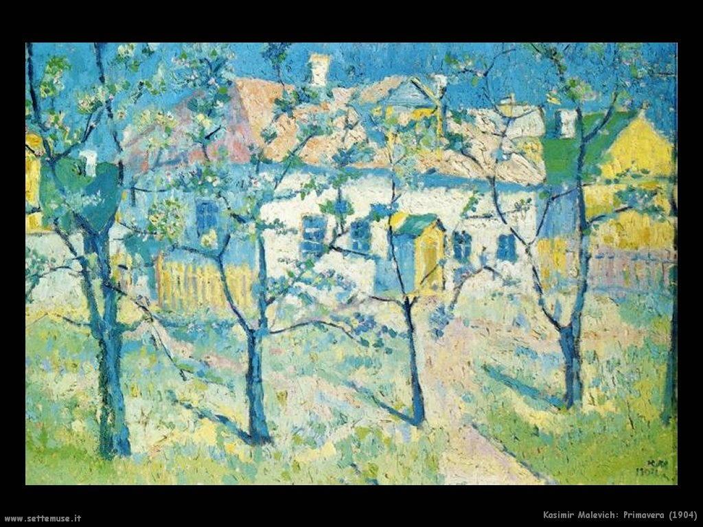 kazimir_malevich_primavera_1904