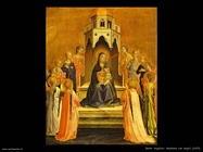 Beato Angelico Madonna con angeli (1429)