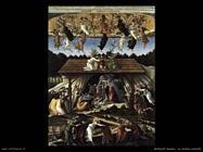 i più famosi quadri sulla natività di Gesù