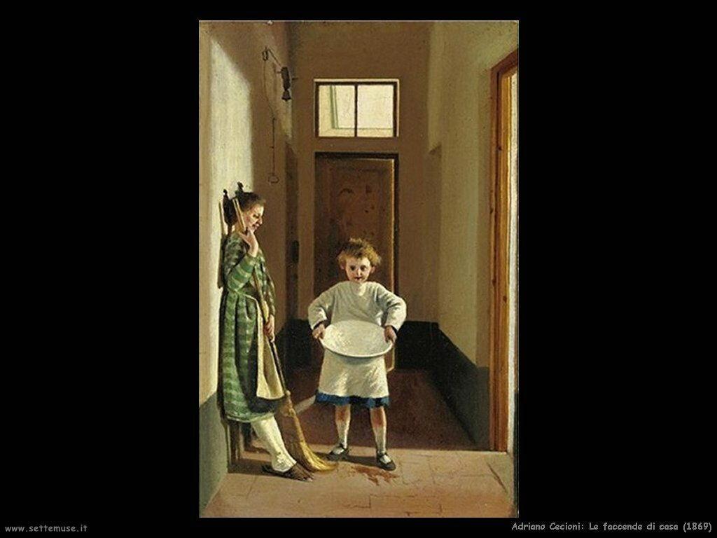 Le faccende di casa (1869)