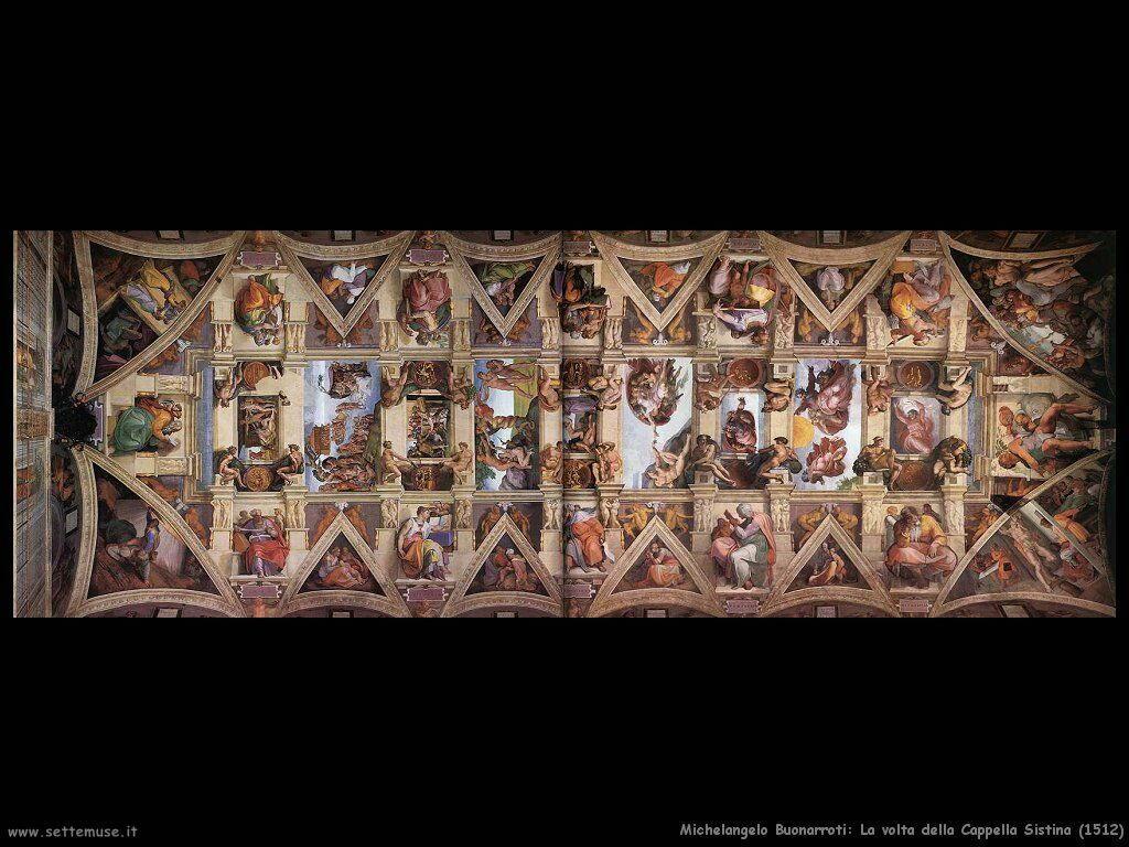 La volta della Cappella Sistina (vista totale)