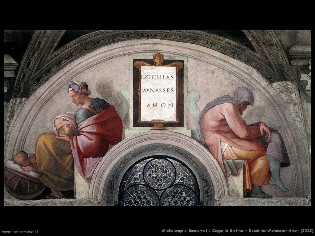 VII) Hezekiah - Manasseh -Amon