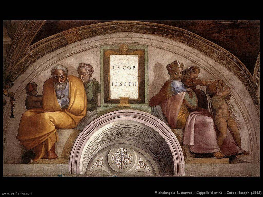 II) Jacob - Joseph