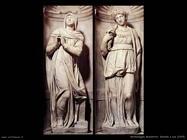 Rachele e Lea (1545)