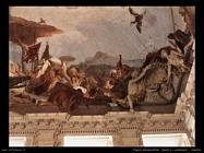Apollo e i continenti, America