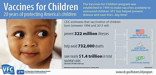 Vaccinazioni statistica