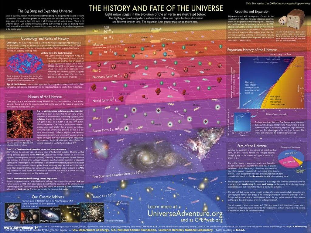 Foto desktop dell'Universo, galassie, nebulose 045