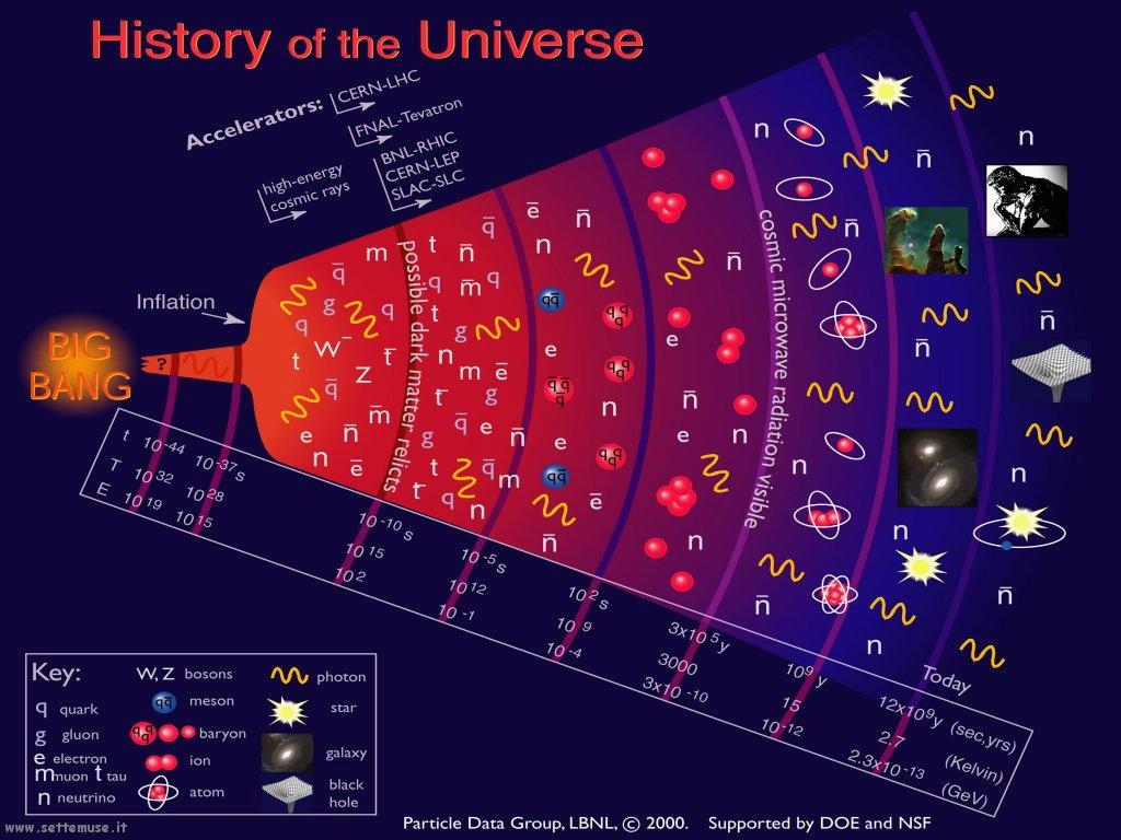 Foto desktop dell'Universo, galassie, nebulose 046